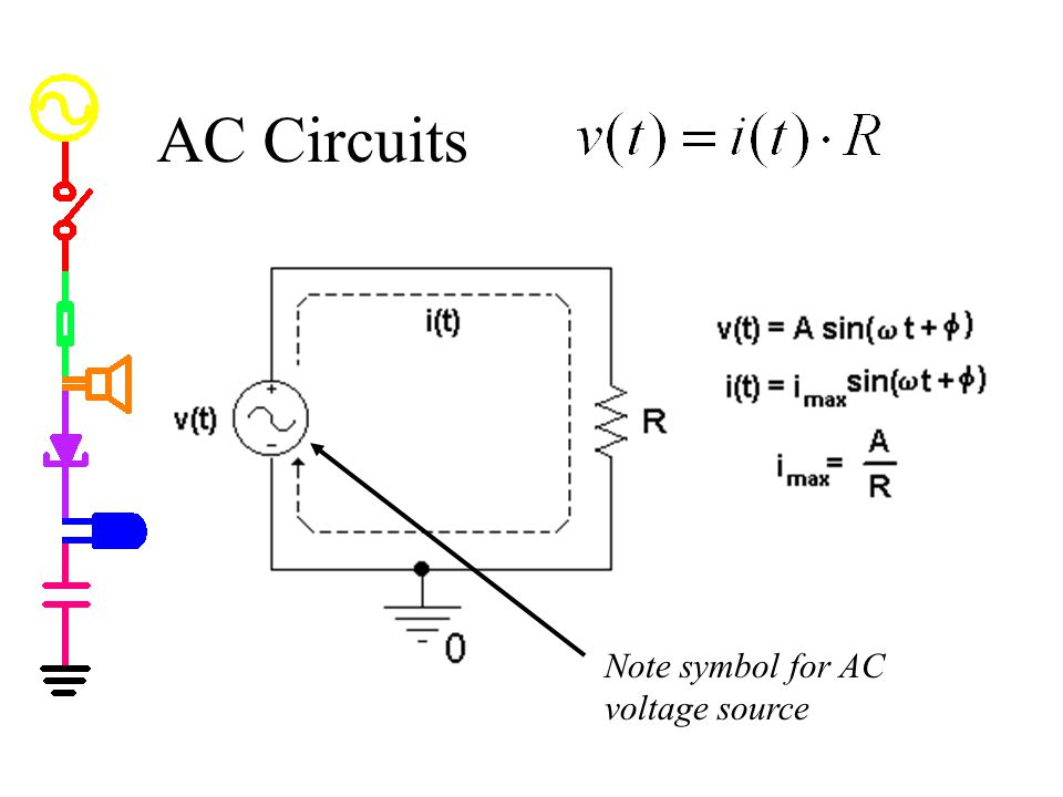 AC Circuits Note symbol for AC voltage source AC Circuits