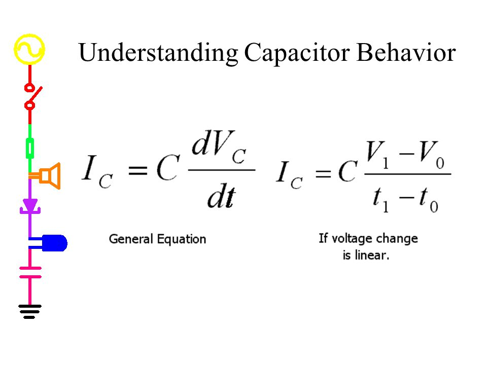Understanding Capacitor Behavior