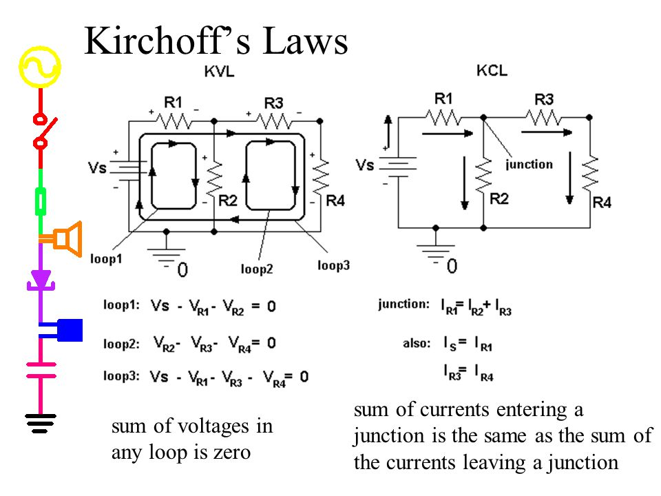 Kirchoff's Laws Kirchoff's Laws. * Kirchoff's Voltage Law (KVL): the sum of the voltages in a loop is zero.