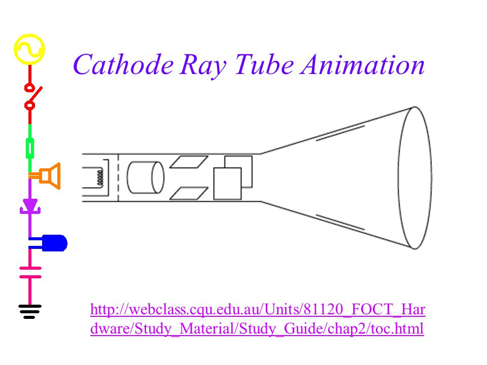 Cathode Ray Tube Animation