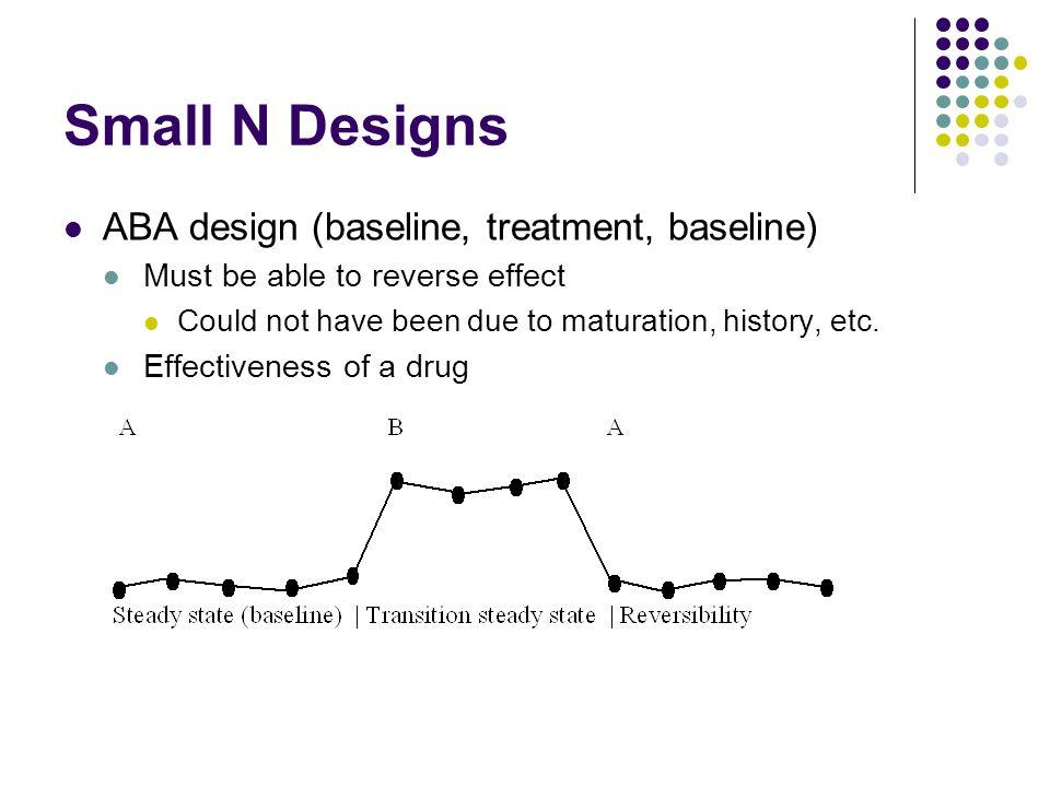 Small N Designs ABA design (baseline, treatment, baseline)