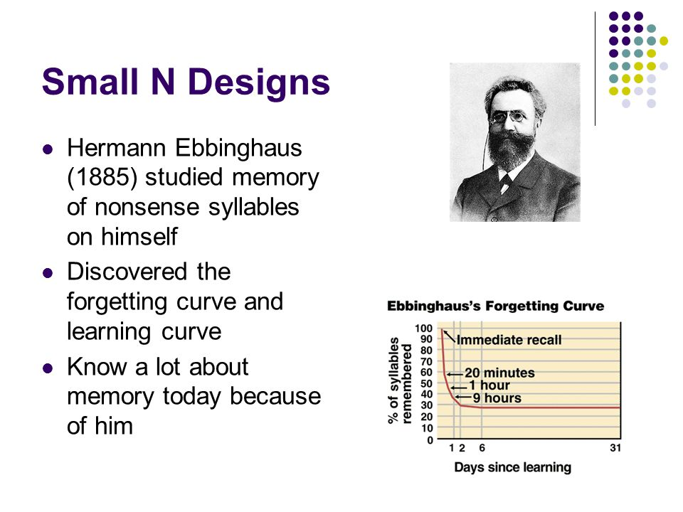 Small N Designs Hermann Ebbinghaus (1885) studied memory of nonsense syllables on himself. Discovered the forgetting curve and learning curve.