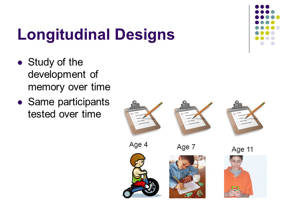 Longitudinal Designs Study of the development of memory over time