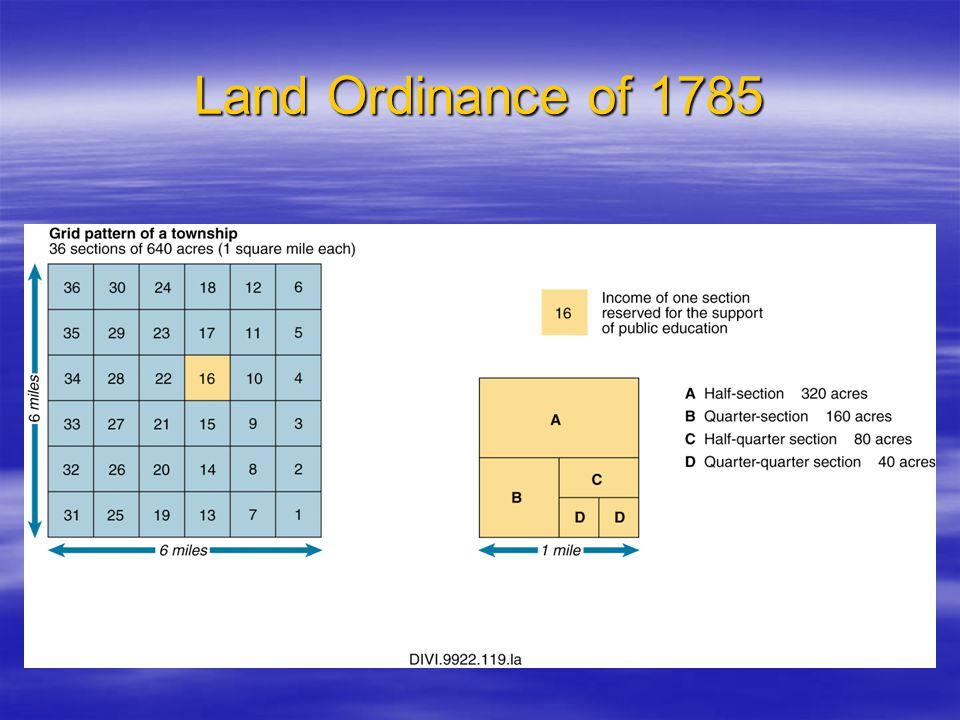 Land Ordinance of 1785 13