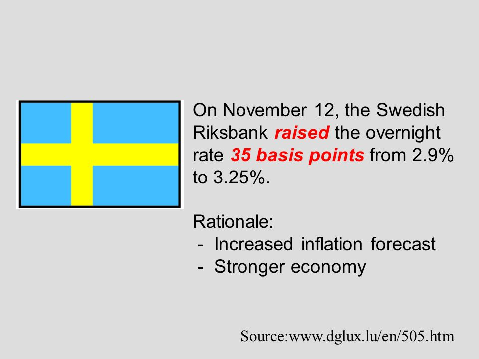 - Increased inflation forecast - Stronger economy