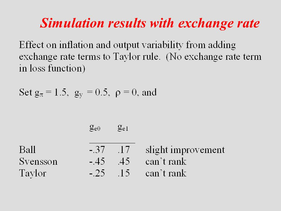 Simulation results with exchange rate