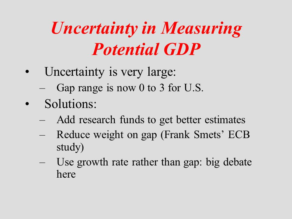 Uncertainty in Measuring Potential GDP