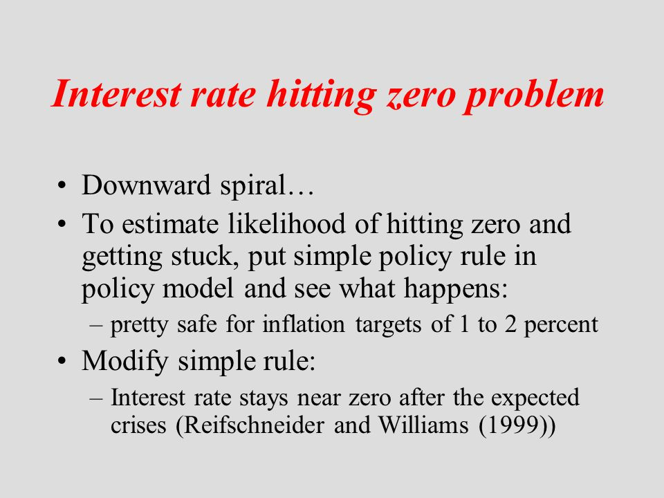 Interest rate hitting zero problem
