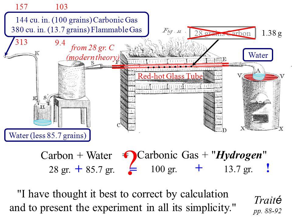Hydrogen Generator ……… + ! = Carbon + Water