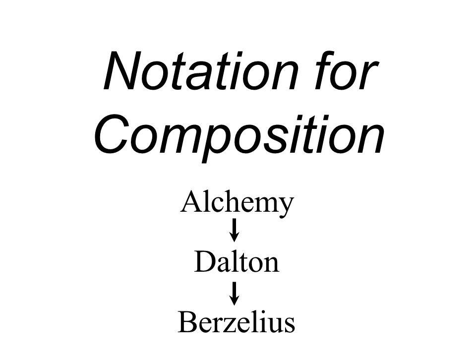 Notation for Composition