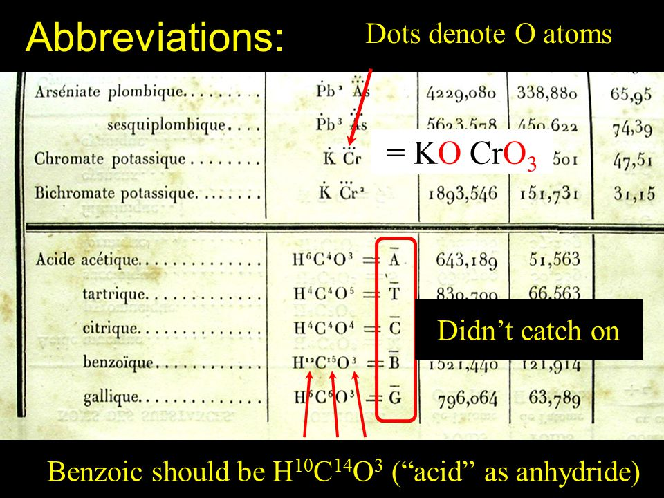 Benzoic should be H10C14O3 ( acid as anhydride)