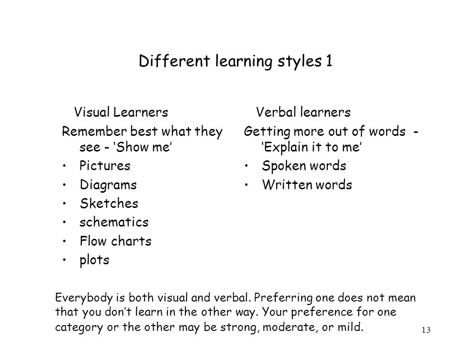 Different learning styles 1