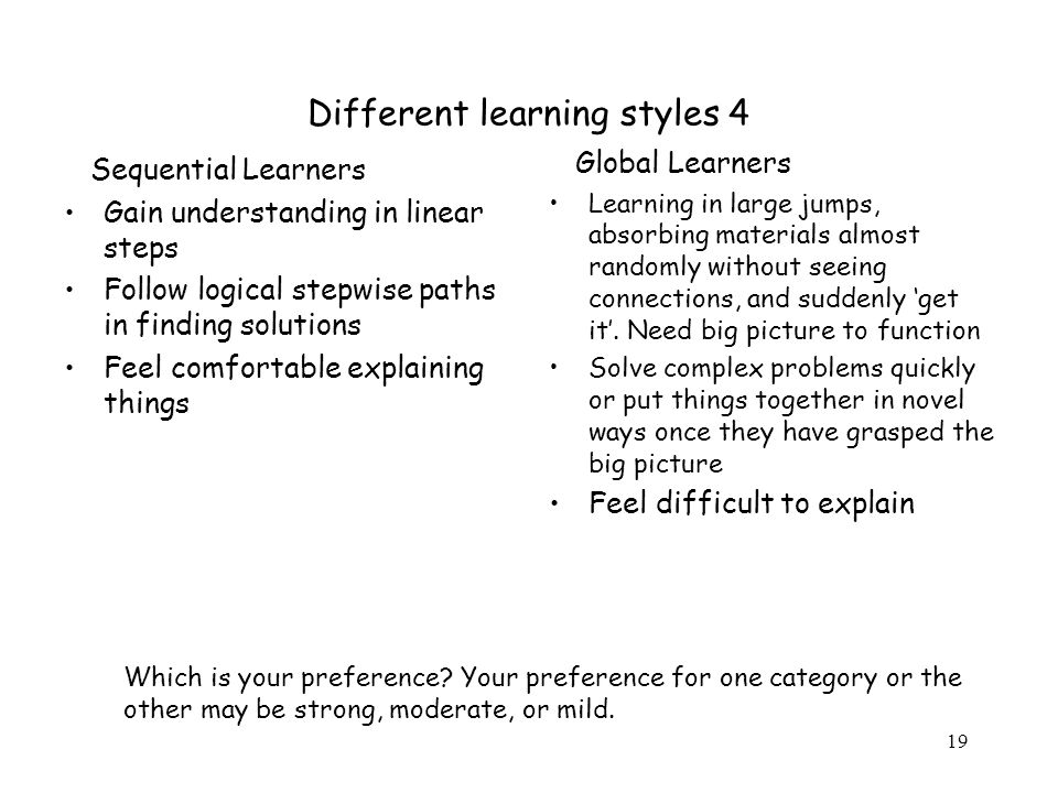 Different learning styles 4