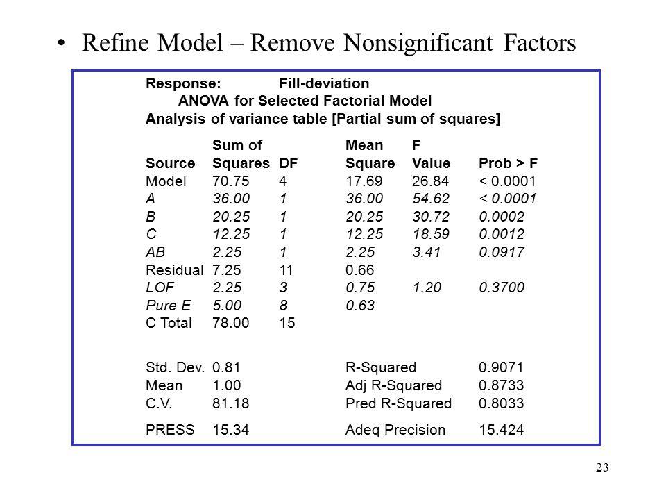 Refine Model – Remove Nonsignificant Factors