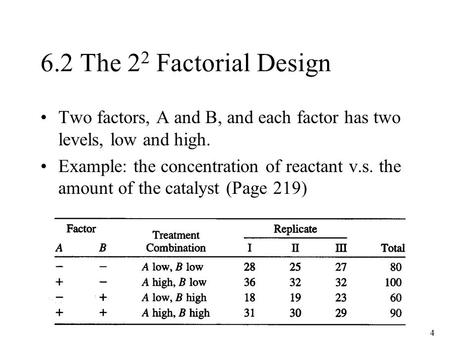 6.2 The 22 Factorial Design Two factors, A and B, and each factor has two levels, low and high.