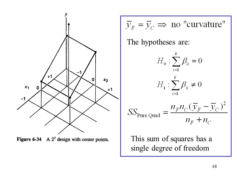 The hypotheses are: This sum of squares has a single degree of freedom