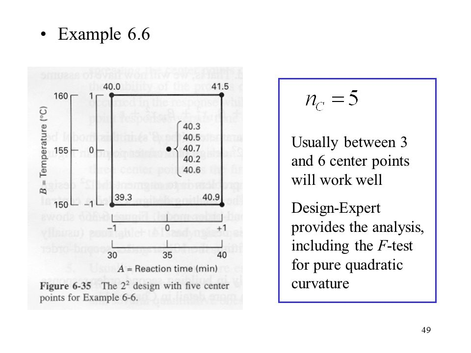Example 6.6 Usually between 3 and 6 center points will work well