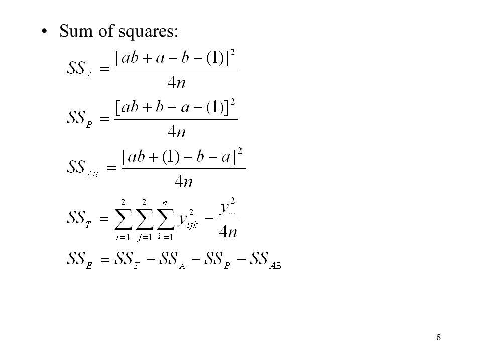 Sum of squares: