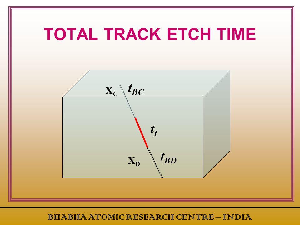 TOTAL TRACK ETCH TIME tBC tt tBD XC XD