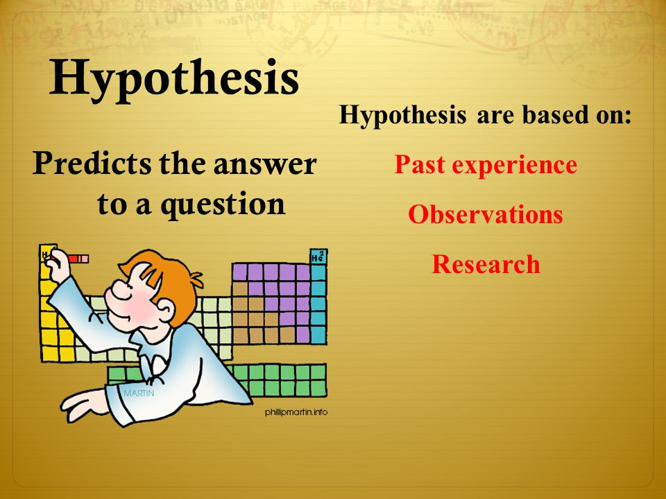 Hypothesis are based on: Predicts the answer to a question