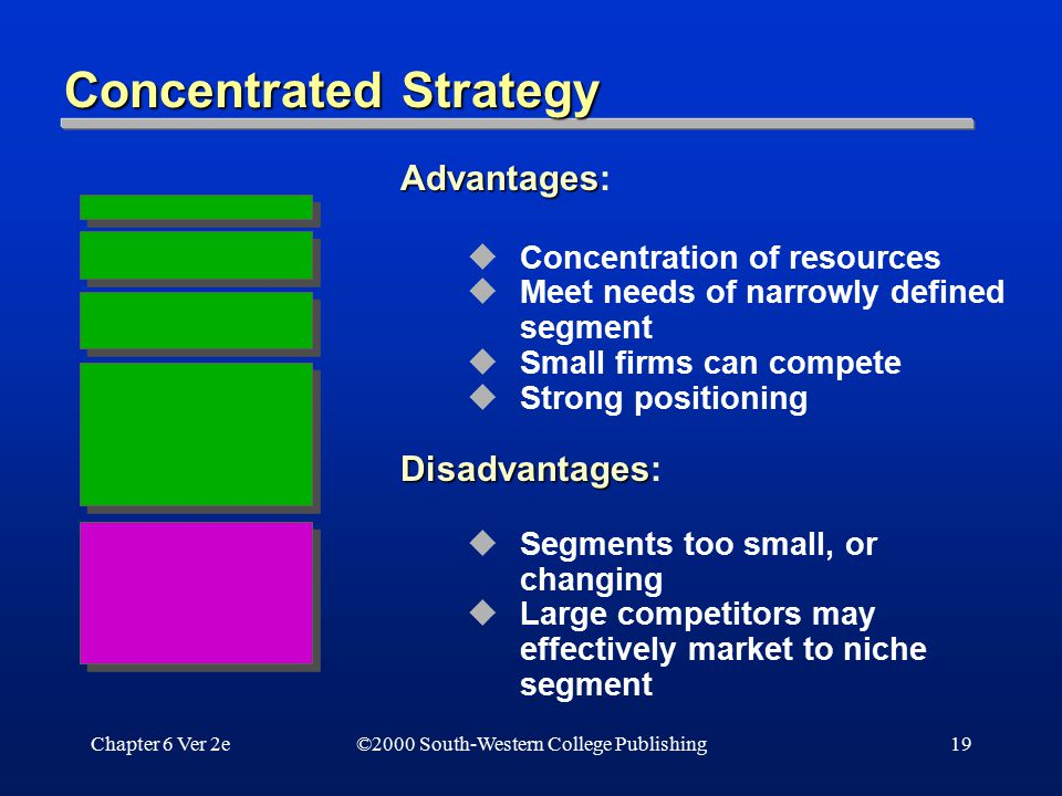Concentrated Strategy