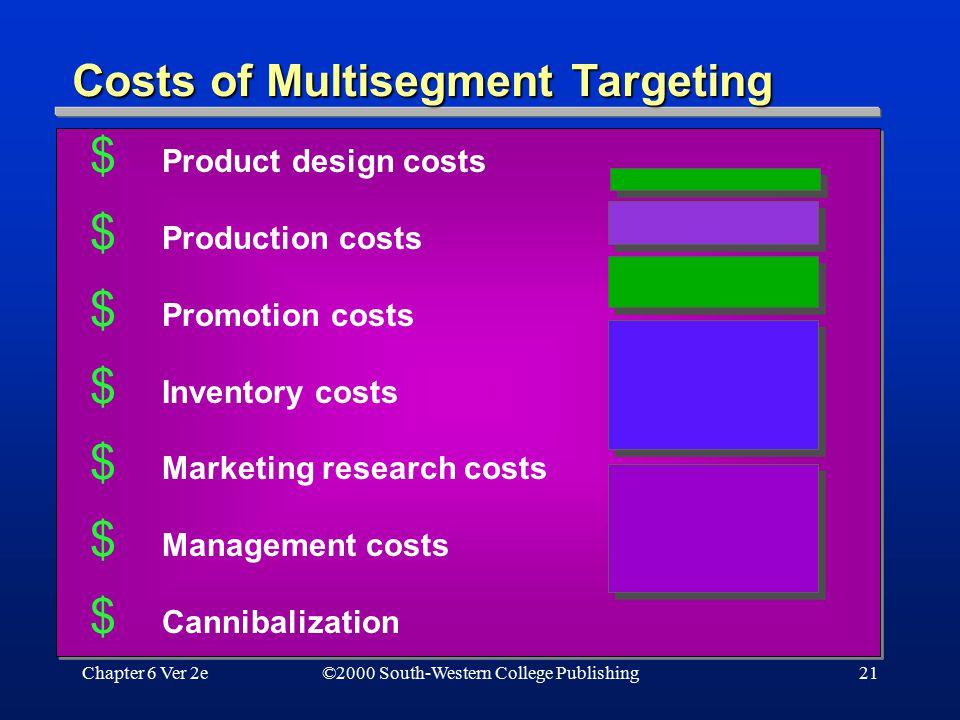 Costs of Multisegment Targeting