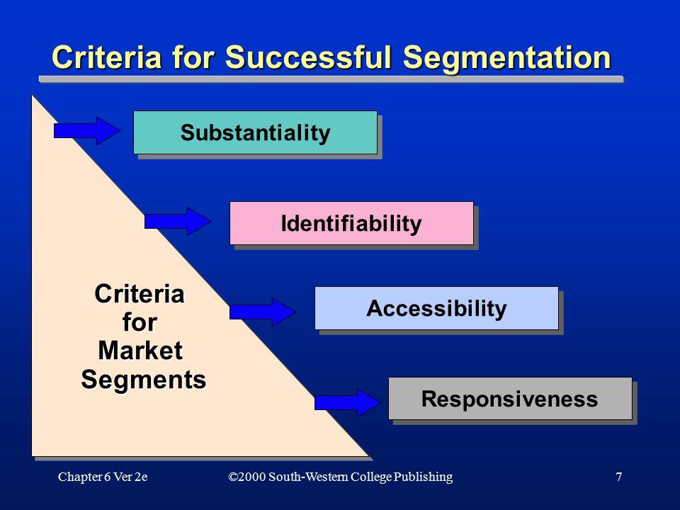 Criteria for Market Segments