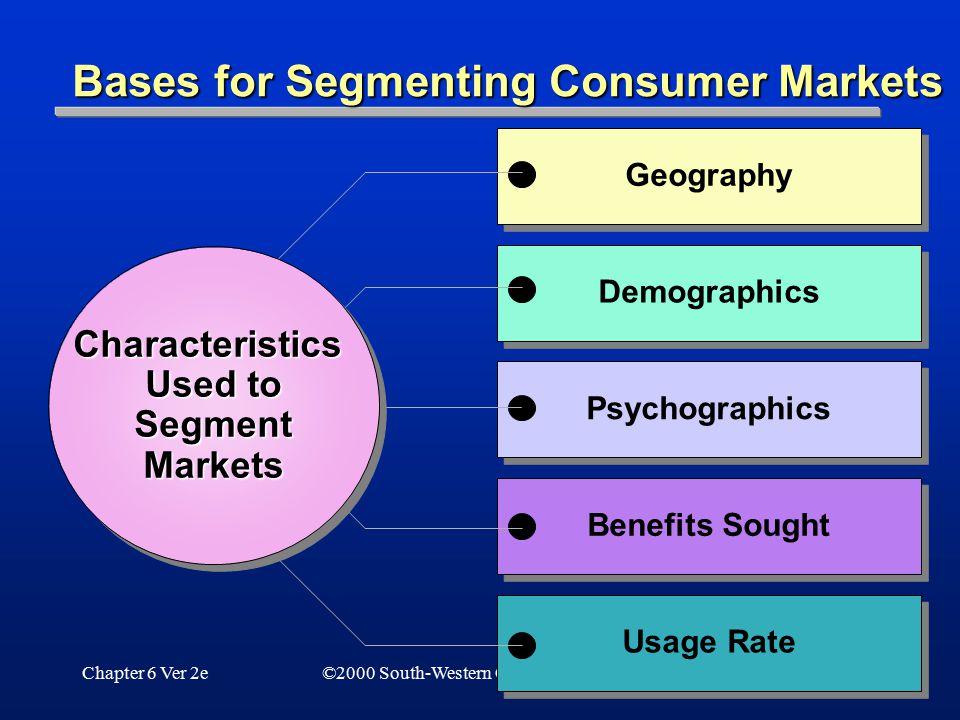 Characteristics Used to Segment Markets