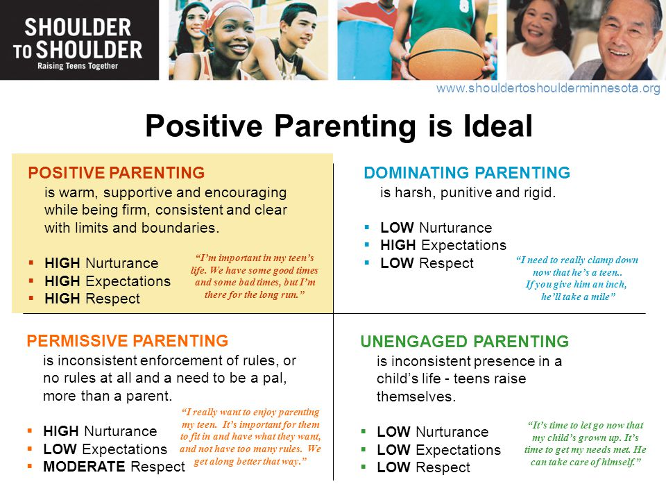 Positive Parenting is Ideal
