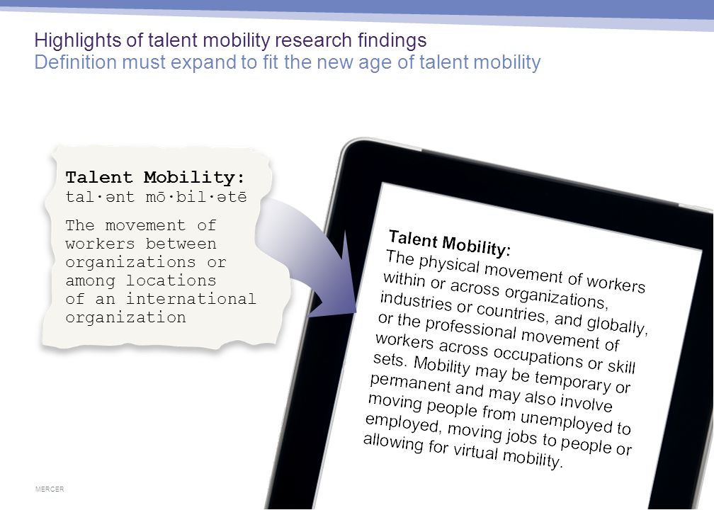 How companies define talent mobility today 2012 survey results from 700 American/EMEA companies
