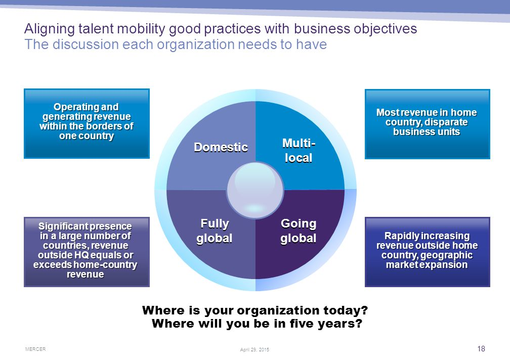 Optimizing talent mobility Focus on critical talent and roles