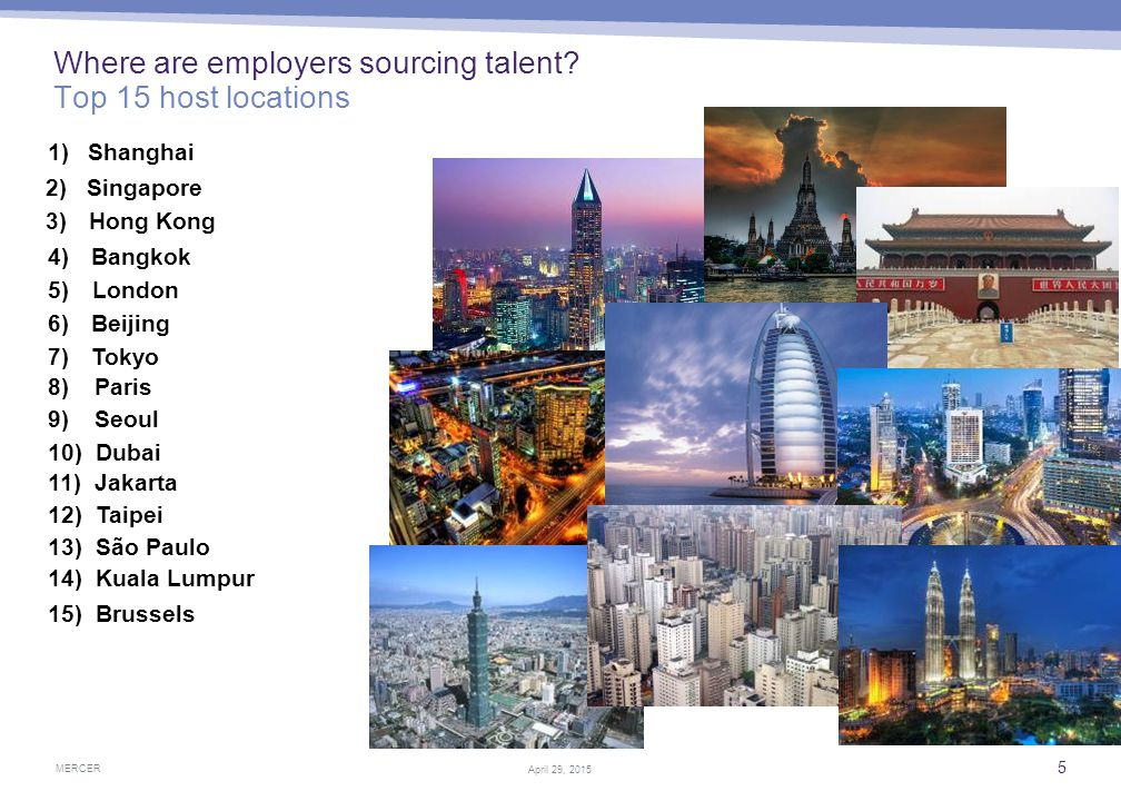 WORLD ECONOMIC FORUM AND MERCER TALENT MOBILITY RESEARCH FINDINGS