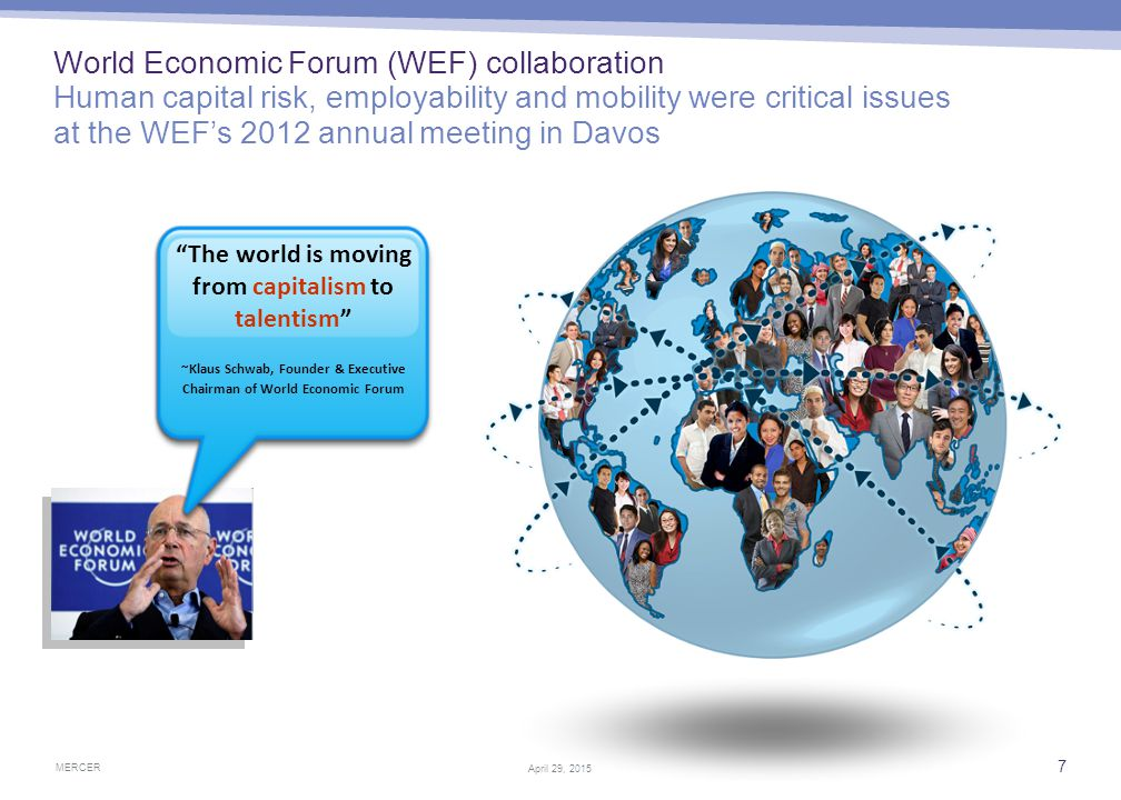 World Economic Forum collaboration Why this issue Why NOW