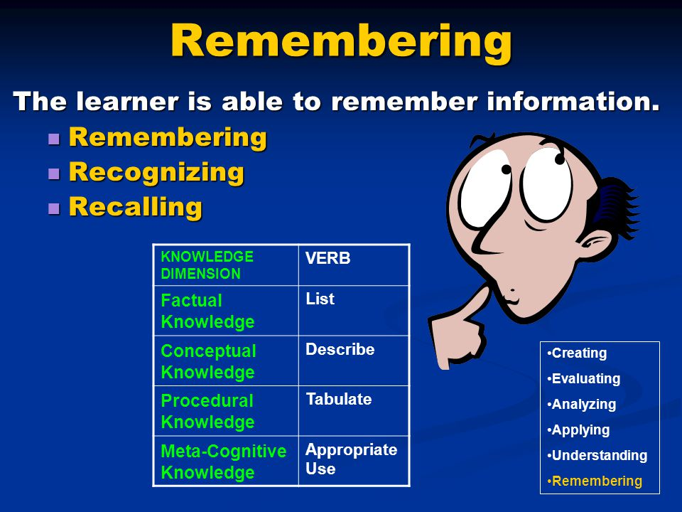 Remembering The learner is able to remember information. Remembering