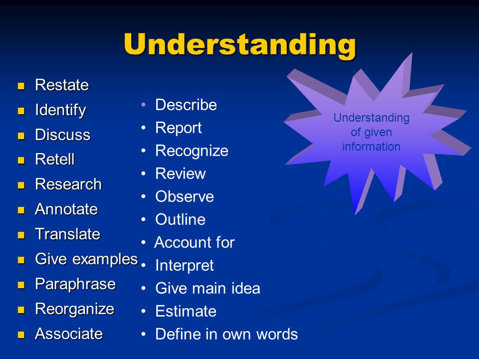 Understanding of given information