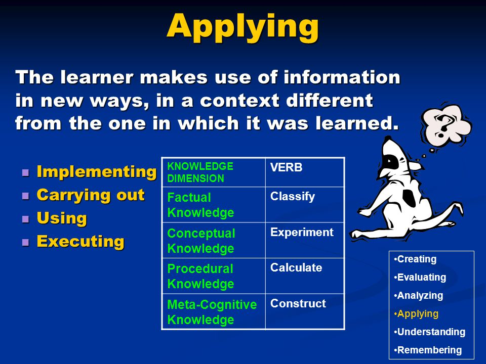Applying The learner makes use of information in new ways, in a context different from the one in which it was learned.