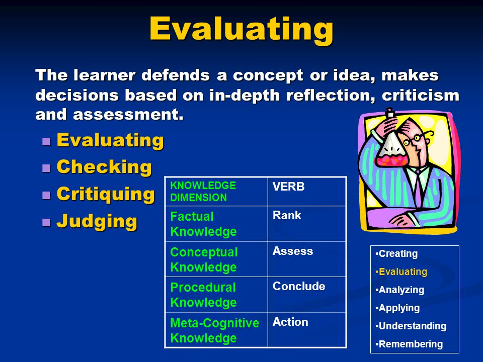 Evaluating The learner defends a concept or idea, makes decisions based on in-depth reflection, criticism and assessment.