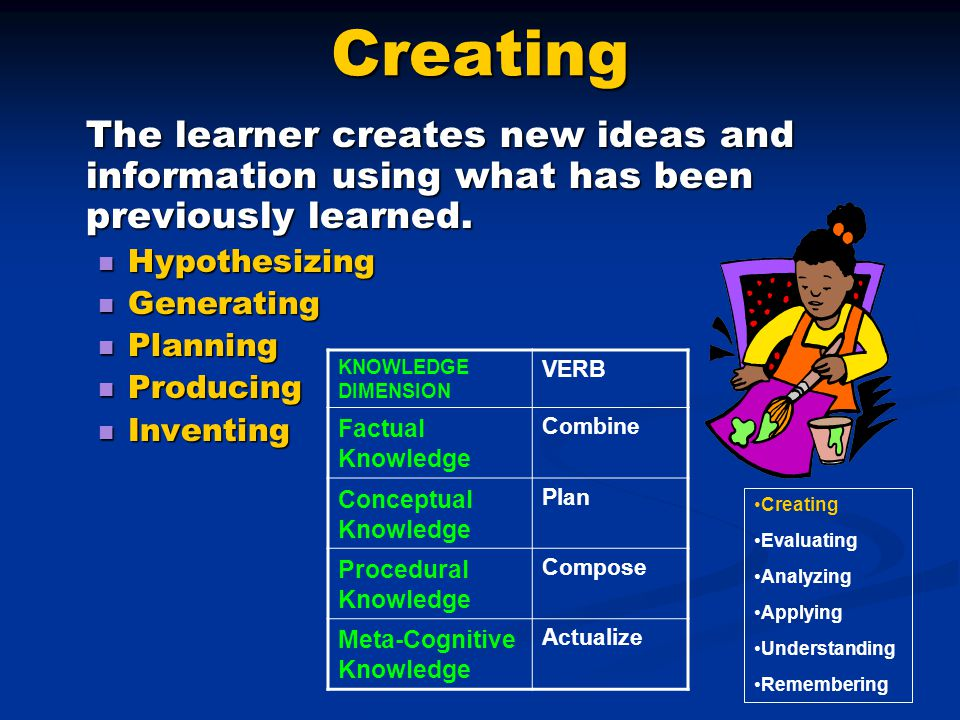 Creating The learner creates new ideas and information using what has been previously learned. Hypothesizing.
