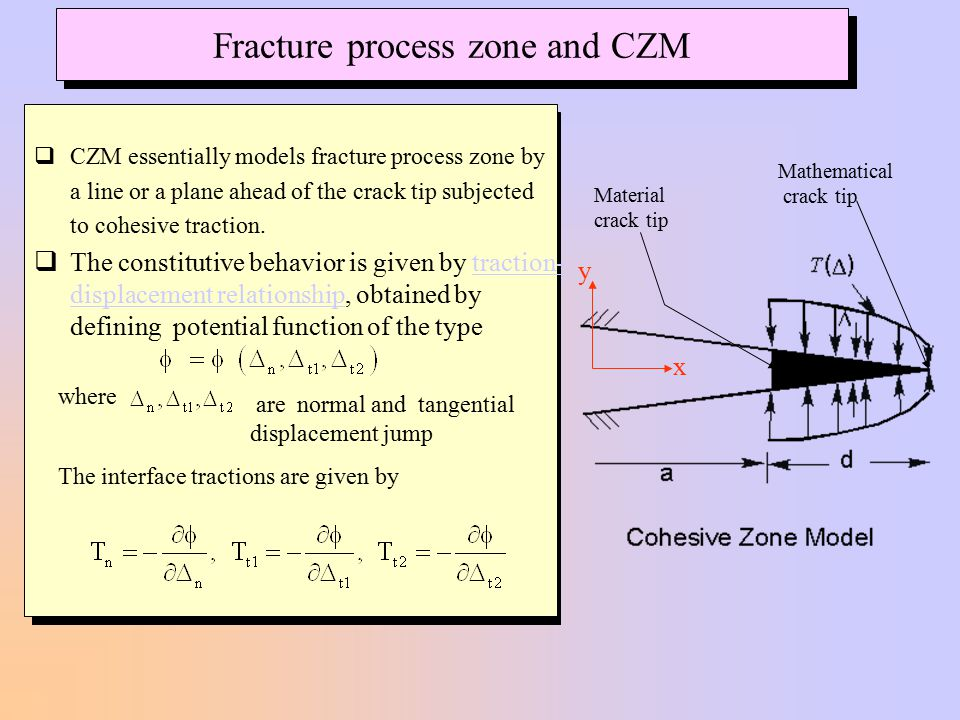 Fracture process zone and CZM