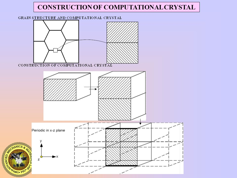 CONSTRUCTION OF COMPUTATIONAL CRYSTAL
