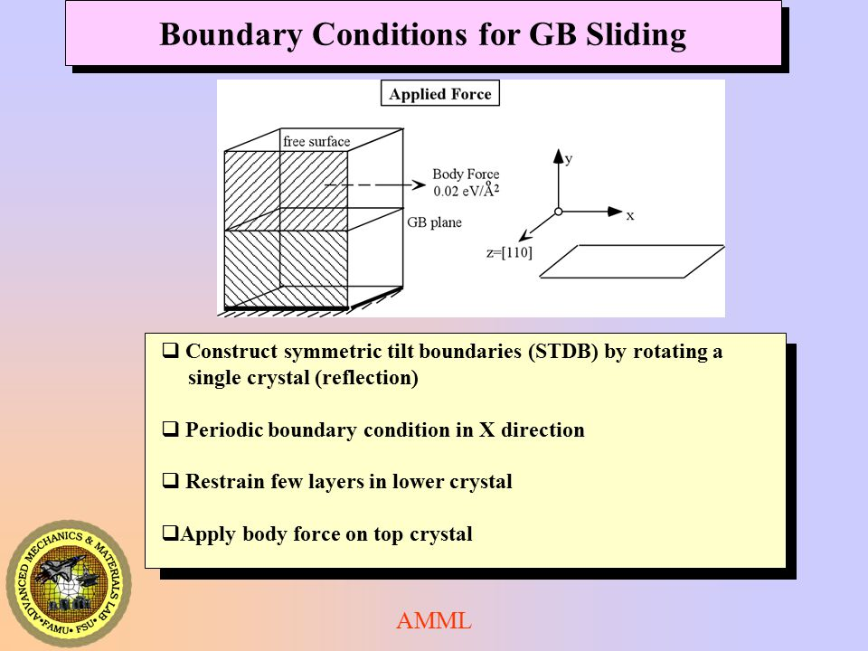 Boundary Conditions for GB Sliding