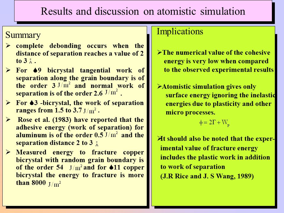 Results and discussion on atomistic simulation