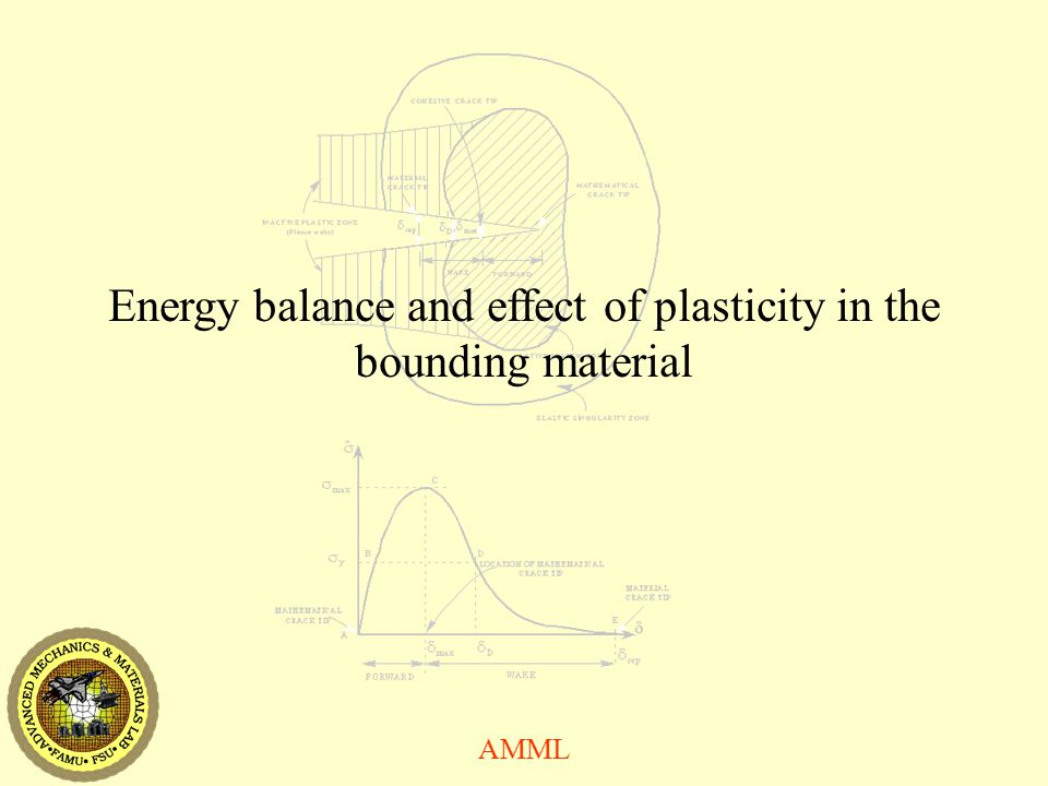 Energy balance and effect of plasticity in the bounding material