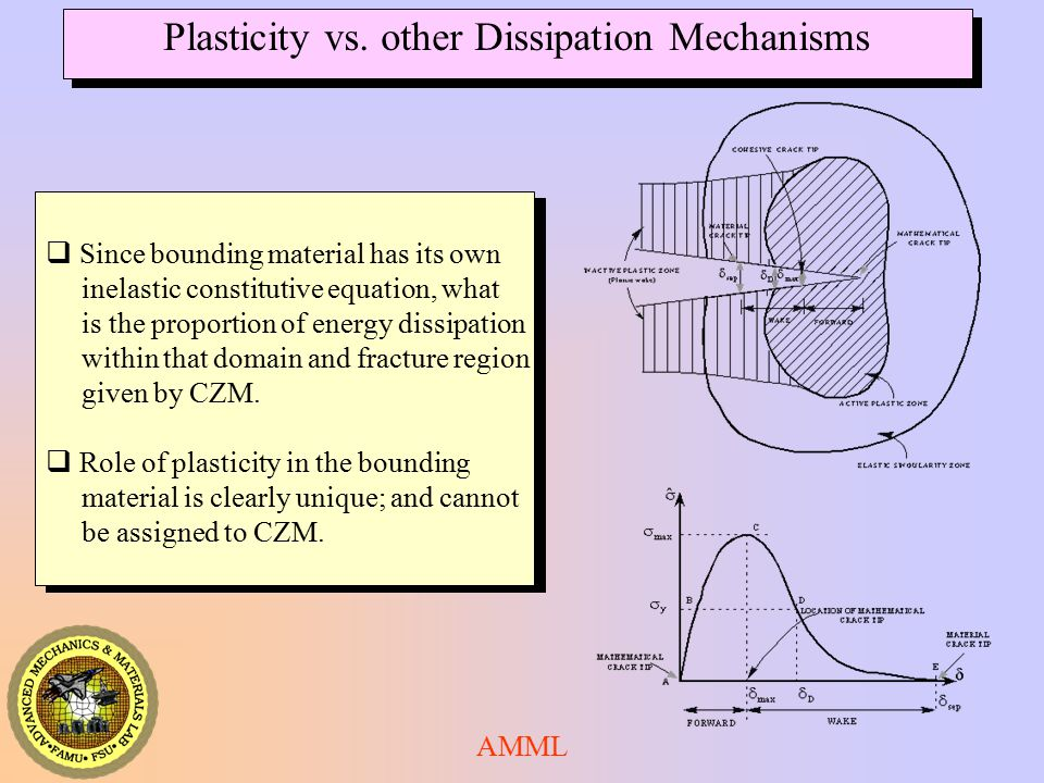 Plasticity vs. other Dissipation Mechanisms
