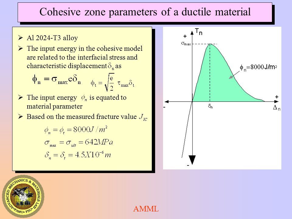 Cohesive zone parameters of a ductile material