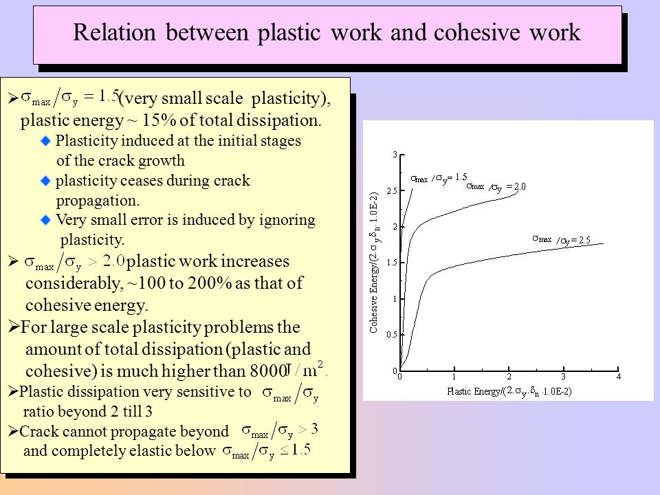 Relation between plastic work and cohesive work