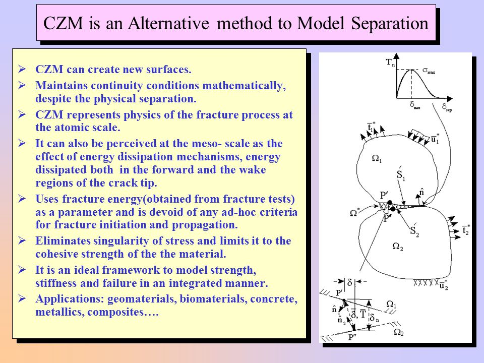 CZM is an Alternative method to Model Separation
