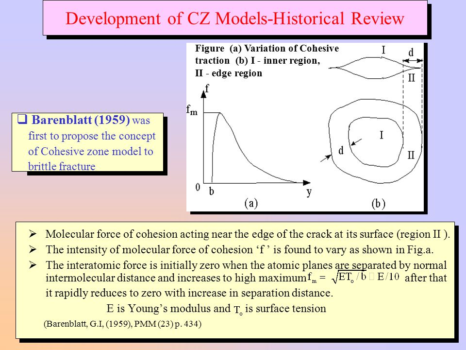 Development of CZ Models-Historical Review