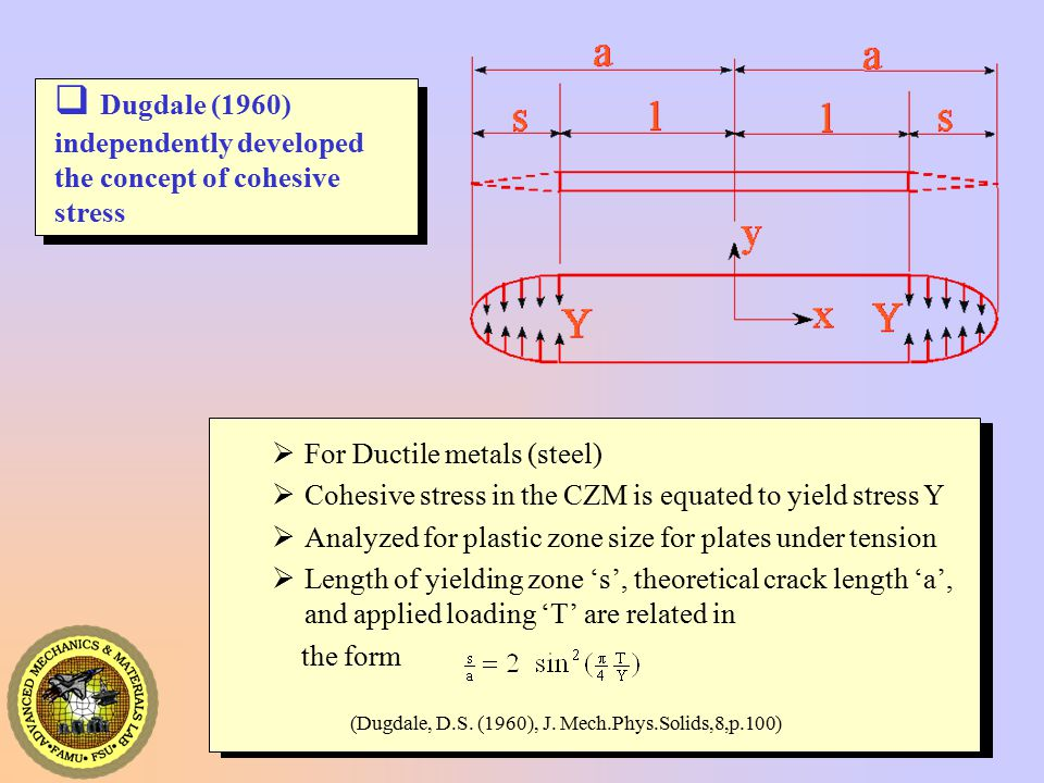 Dugdale (1960) independently developed the concept of cohesive stress