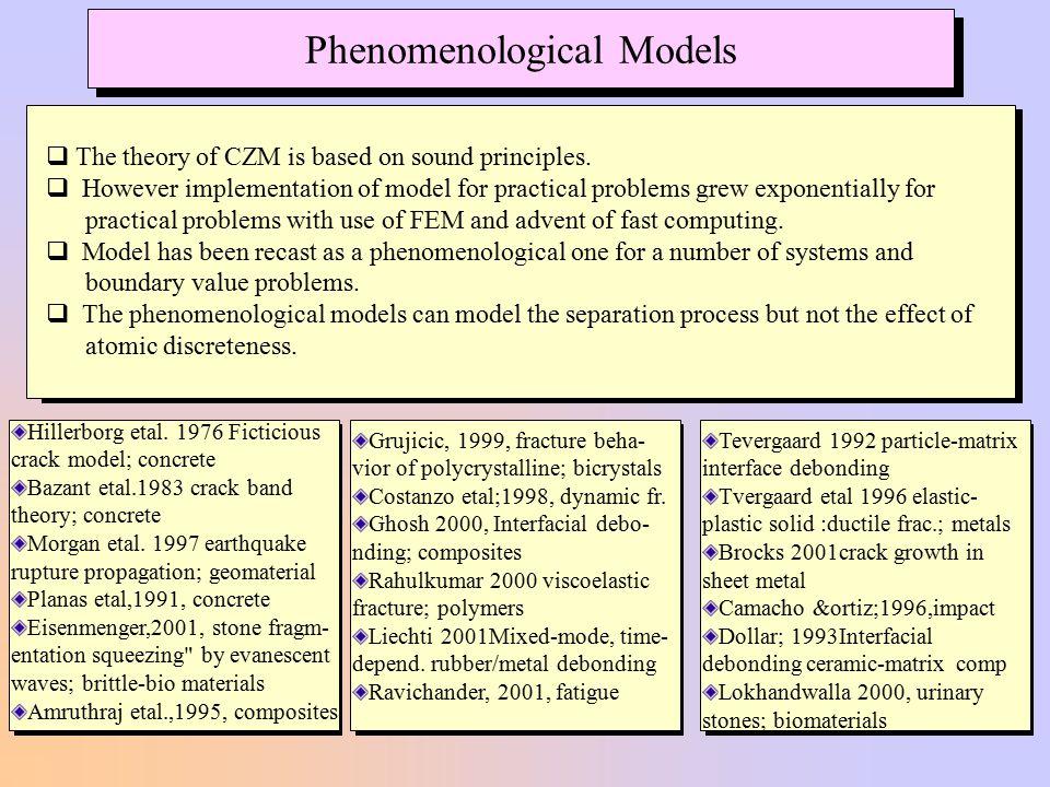 Phenomenological Models